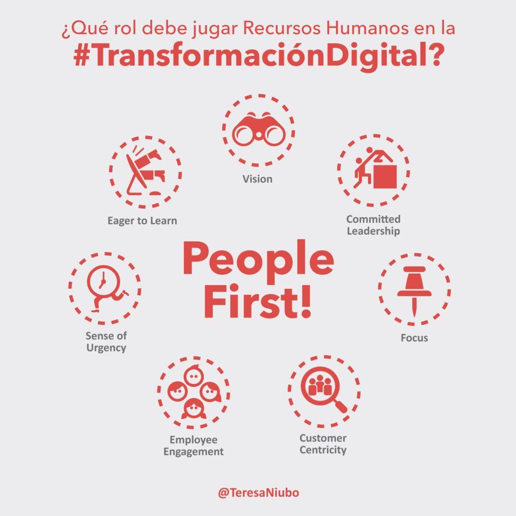 Rol Recursos Humanos Transformacion Digital