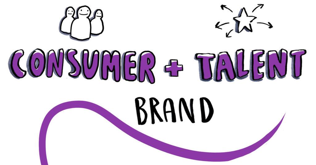 Consumer + Talent Brand