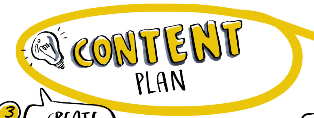 Content Plan Employer Branding