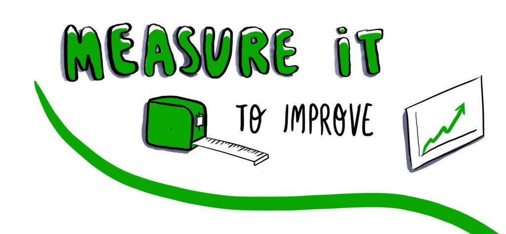 Measure it Employer Branding