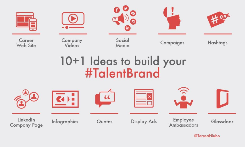 10 ideas para construir tu talent brand