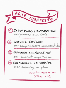 Agile Manifesto. Teresa Niubó