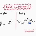 Agile is a mindset!!